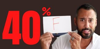 40% of Americans Failed This Simple Investing Quiz | Could You Pass?